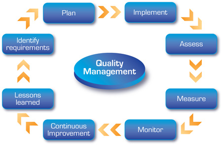 Quality Statement Niagara Investment Castings